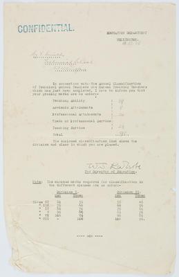 Education Department; [Teacher grading results for Vivian Smith]; 13 Dec 1928; A2015/4/70